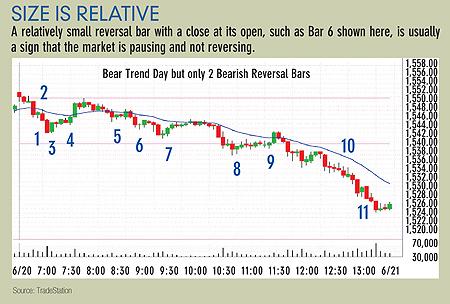 predicting-equity-index-reversals 1