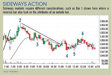 predicting-equity-index-reversals3