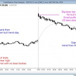 Day trading the open