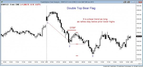 double top bear flag
