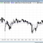 Trading range day with failed breakout to new low of day and then bull reversal up to resistance near open of week