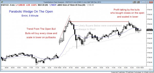 Opening reversal with a buy climax and a parabolic wedge top
