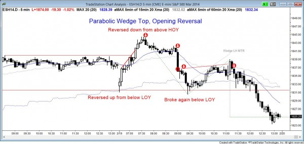 Price action pattern: Opening Reversal top, Parabolic Wedge reverse up from Low of day