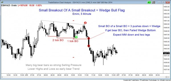Price action pattern: Small breakout of failed Wedge bull flag