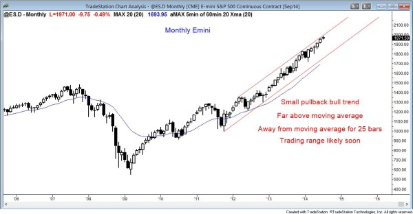 Monthly Emini, strong bull trend, but buy climax