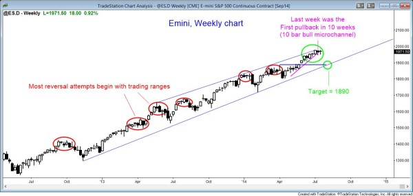 Weekly Emini candle chart at top of bull trend channel, trying to breakout of the trend channel, 2014 July 20