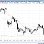 Small day after weekly buy climax in the Emini and stock market