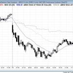 Bear leg in trading range