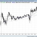 bull opening reversal at the moving average