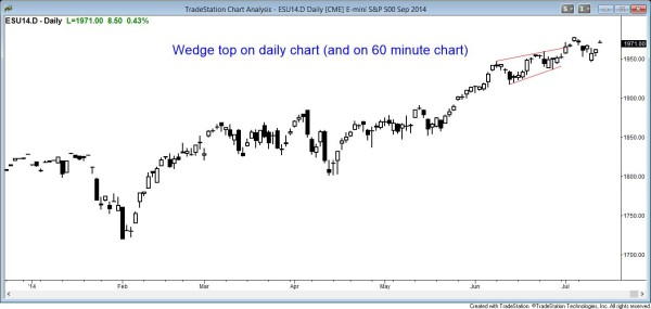 Wedge top on weekly S&P500 chart
