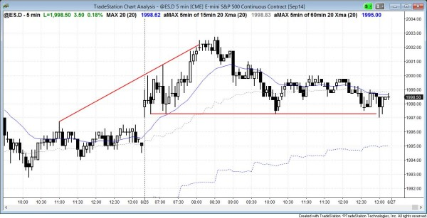 al brooks trading price action ranges pdf