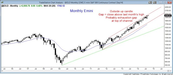 Strong bull trend for trading on the monthly Emini chart's price action