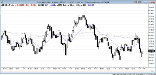 The Emini had trading range price action for day traders
