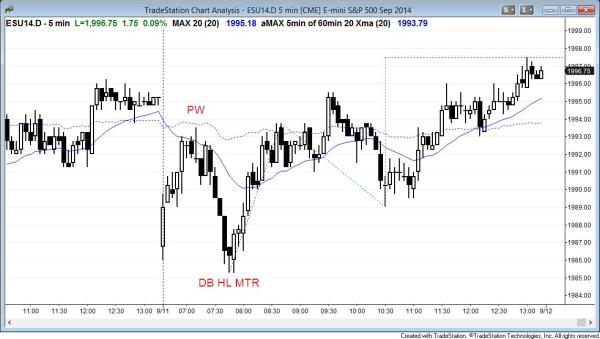 Double bottom higher low major trend reversal for price action day trading