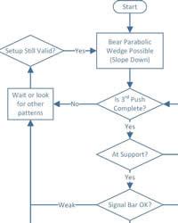 decision-flow-chart
