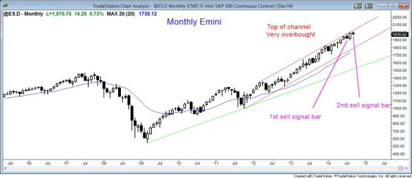 The  monthly Emini candle's price action is creating a sell signal bar