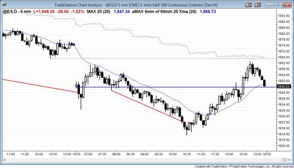 Bull trend reversal after a bear breakout below the bear channel in the Emini