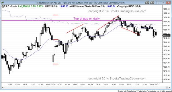 Bull trend from the open, higher low major trend reversal in the S&P500 Emini for day traders and swing traders