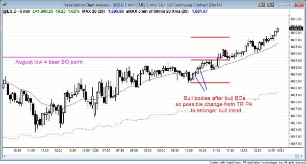 Broad bull trend channel evolved into a small pullback bull trend for day trading and swing trading in the Emini