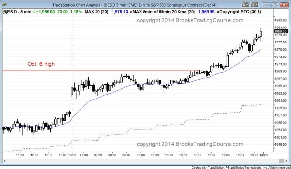 The Emini broke strongly above the October 6 lower high and had a parabolic buy climax at the end of the day.