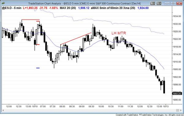 Trading range day that evolved into a strong bear breakout on the daily chart for swing trading