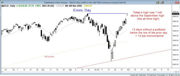 the daily emini chart is in a 13 bar bull micro channel and at a possible double top with the all time high