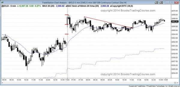 Trading range day and triangle breakout in the Emini and stock market