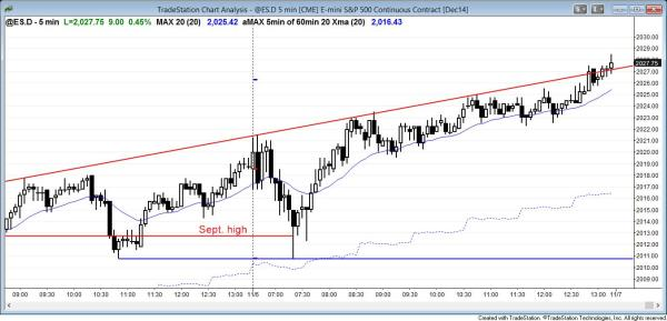 Emini opening reversal at the september high and yesterday's swing low and then a bull channel and a close at a new all time high