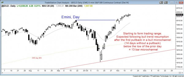 The daily Emini chart is entering a tight trading range at the top of the bull channel and at a buy climax