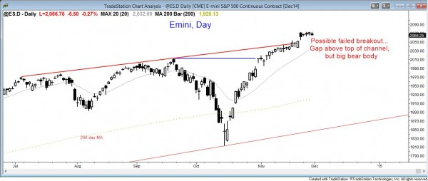 The daily Emini chart entered a tight trading range after breaking out to a new all-time high.