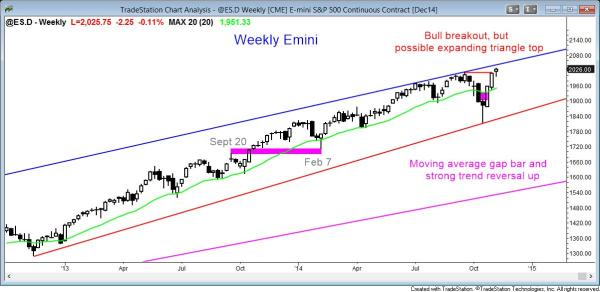 This week had a bull body, confirming last week's strong breakout, but the bars is small.