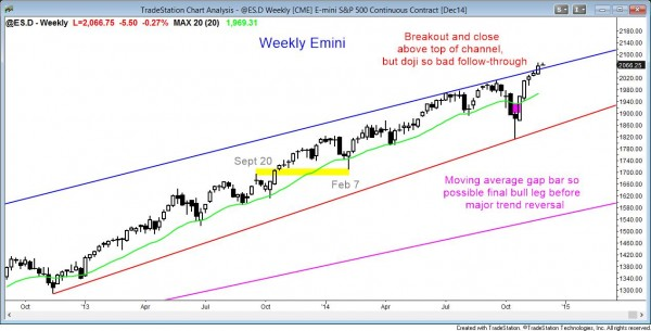 Week follow-through after breaking above the bull trend channel in the S&P500