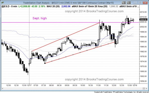 the emini had an expanding triangle bottom and there was a bull breakout on the FOMC report