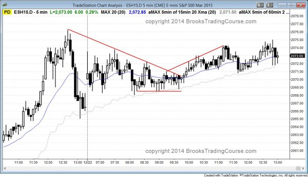 The Emini was in a quiet trading range day, as expected during Christmas holiday trading.