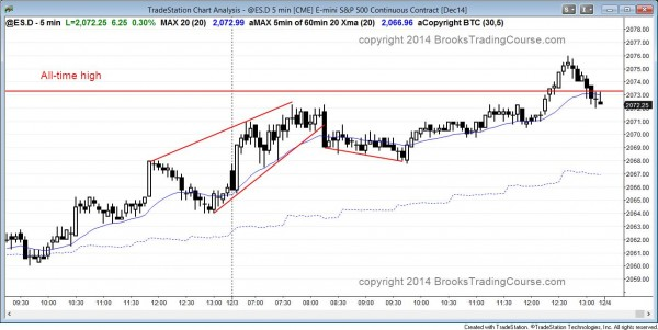 Trading range day that failed to breakout and close above the all time high in the Emini.