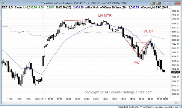 Buy climax, trend reversal, and sell climax in the emini