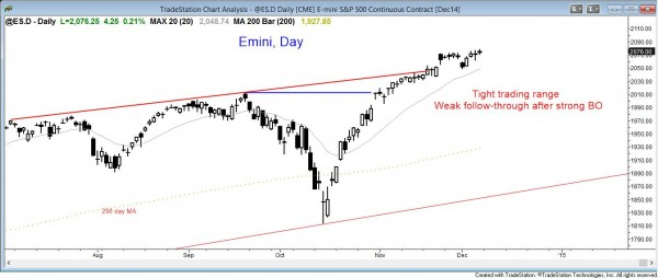 The daily emini chart is in a tight trading range, which is weak follow-through after a strong breakout above the trading range high