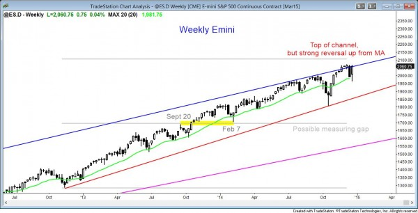 market analysis and weekly report on December 20, 2014 of the weekly emini, showing a strong reversal up from the moving average