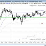 Weekly Forex update, January 24, 2015:<br />Sell climax and an exhaustion gap