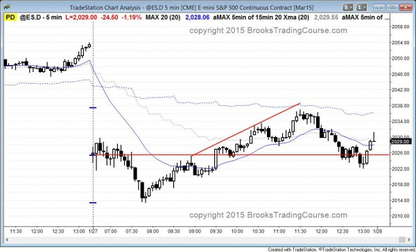 failed bear breakout and then trend reversal and a doji close