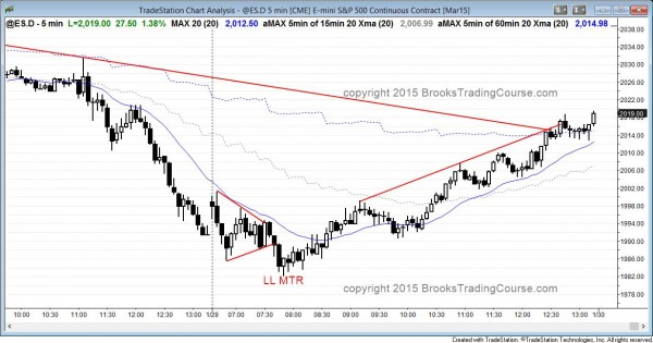 major trend reversal and final flag in emini