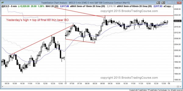 bull trend reversal after 60 minute sell climax in the Emini