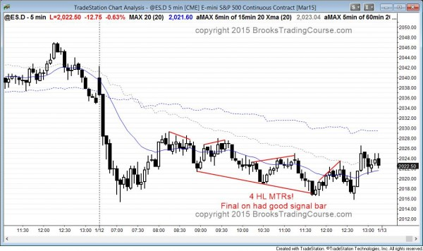 Sell climax to support in the Emini, then a wedge bottom