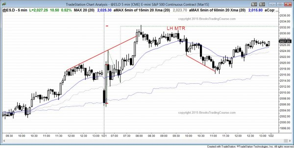 The Emini had a huge reversal off the 60 minute moving average