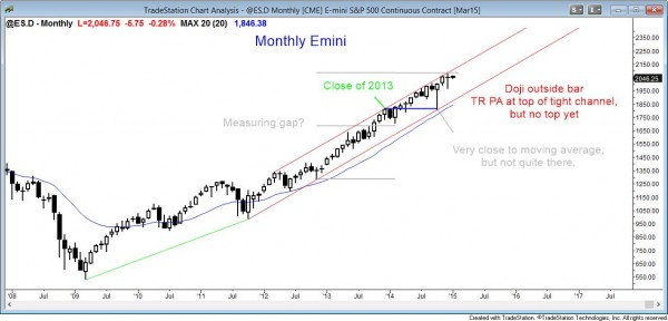 market analysis weekly report January 3, 2015, monthly Emini at the top of a strong bull channel