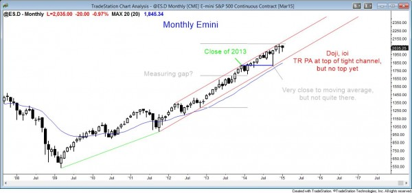 market analysis weekly report  for January 9, 2015 shows the monthly candle chart is  in a tight trading range with an inside doji candle