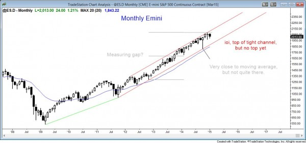 market analysis weekly report  for january 16, 2015 shows a strong bull trend, but overbought