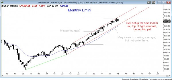 Emini market analysis weekly report january 21 2015 monthly chart has candle bar sell signal