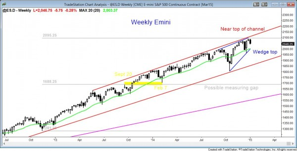 market analysis weekly report January 3, 2015, weekly emini is turning down from an expanding triangle top and wedge top