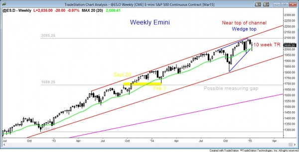 market analysis weekly report  for January 9, 2015 shows a bull trend reversal off the moving average, but the candle is a doji bar